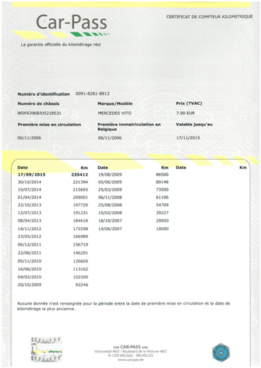 Document received when buying car?